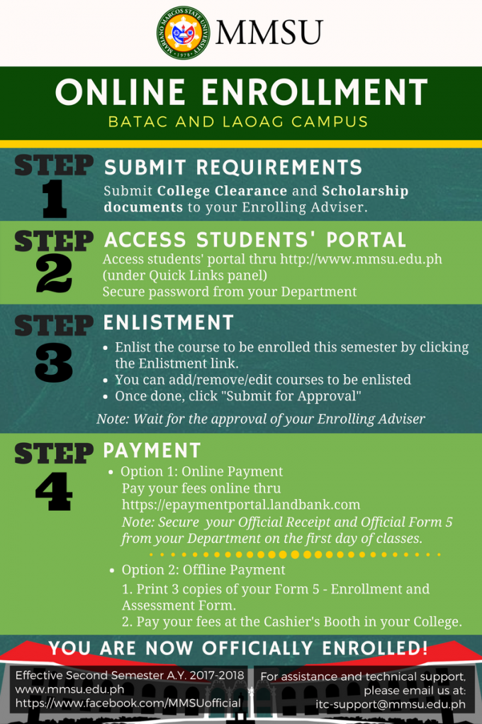 online enrollment process